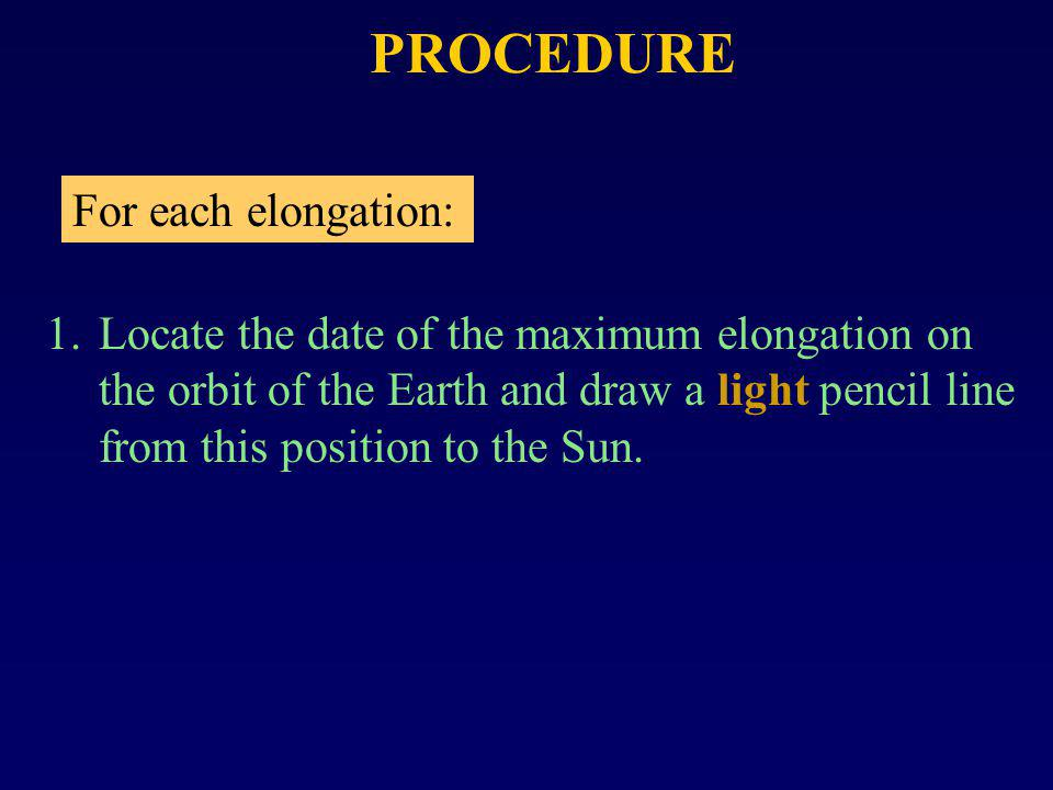PROCEDURE For each elongation: