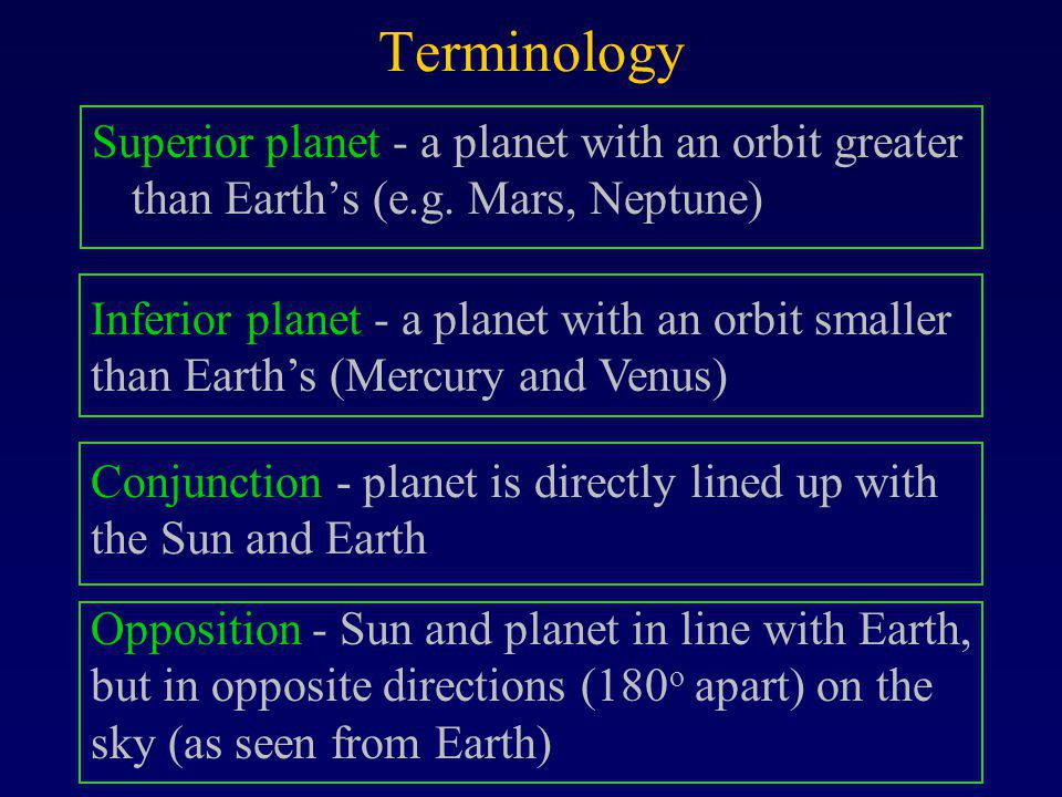 Terminology Superior planet - a planet with an orbit greater than Earth's (e.g. Mars, Neptune) Inferior planet - a planet with an orbit smaller.