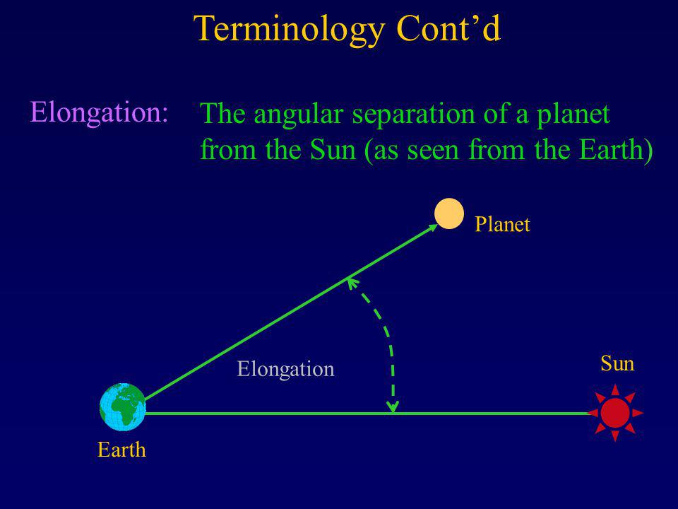 Terminology Cont'd Elongation: The angular separation of a planet