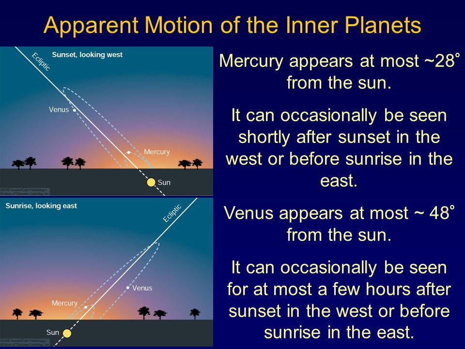 Apparent Motion of the Inner Planets