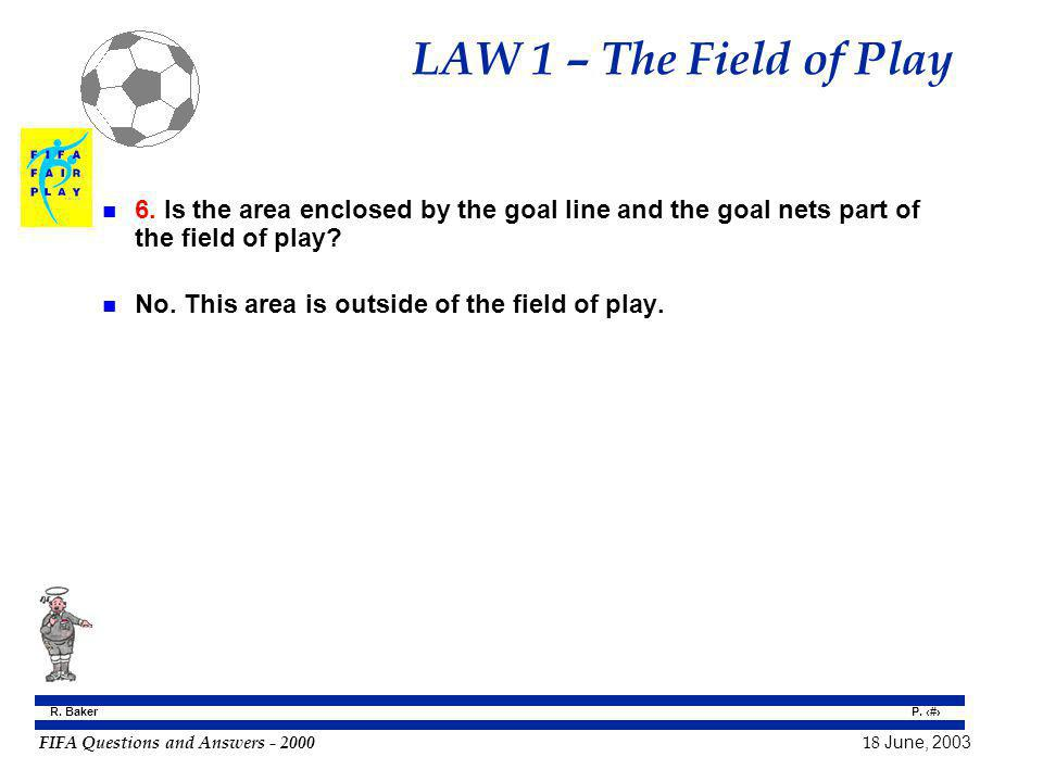 LAW 1 – The Field of Play 6. Is the area enclosed by the goal line and the goal nets part of the field of play