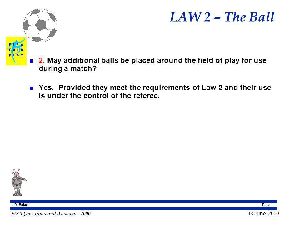 LAW 2 – The Ball 2. May additional balls be placed around the field of play for use during a match