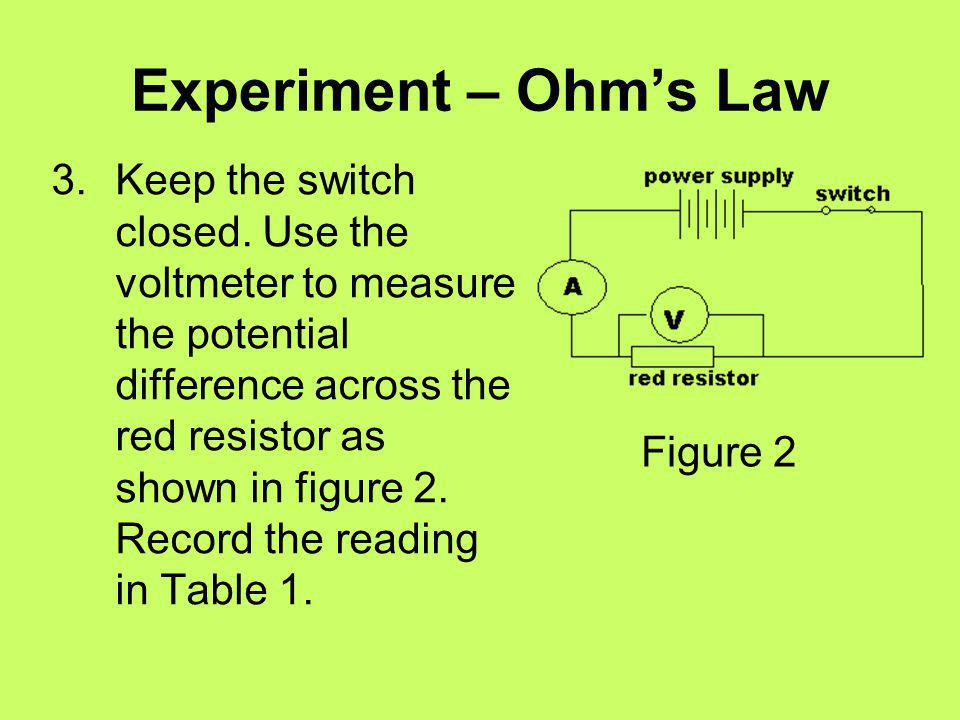 Experiment – Ohm's Law