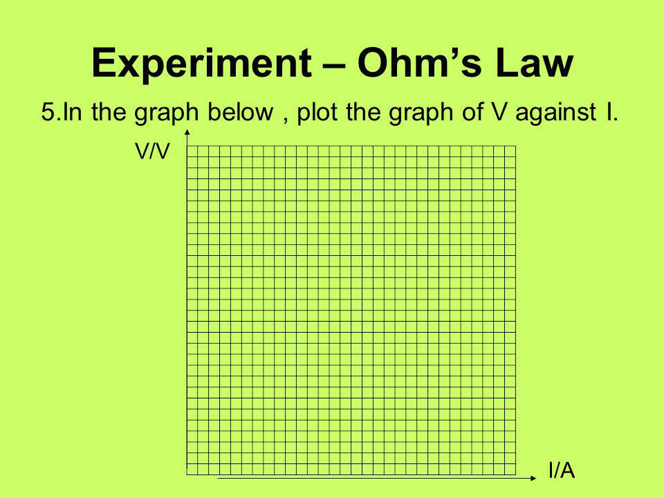 Experiment – Ohm's Law 5.In the graph below , plot the graph of V against I. V/V I/A