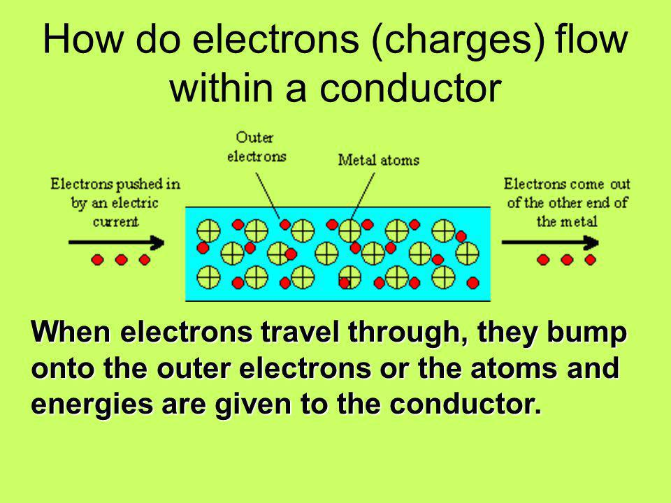How do electrons (charges) flow within a conductor