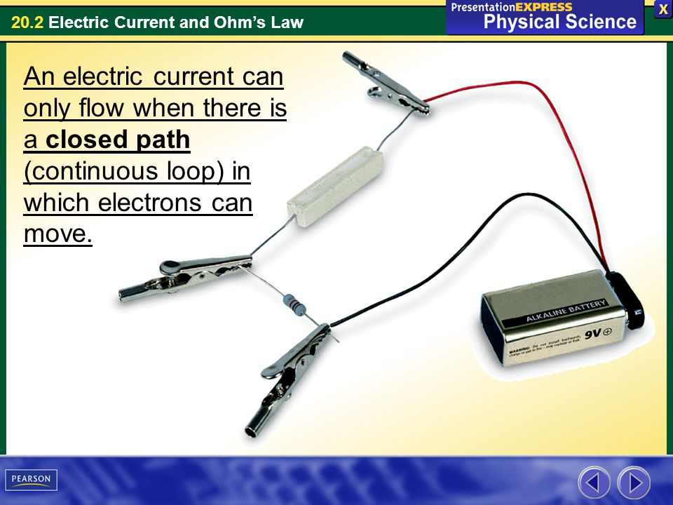 An electric current can only flow when there is a closed path (continuous loop) in which electrons can move.