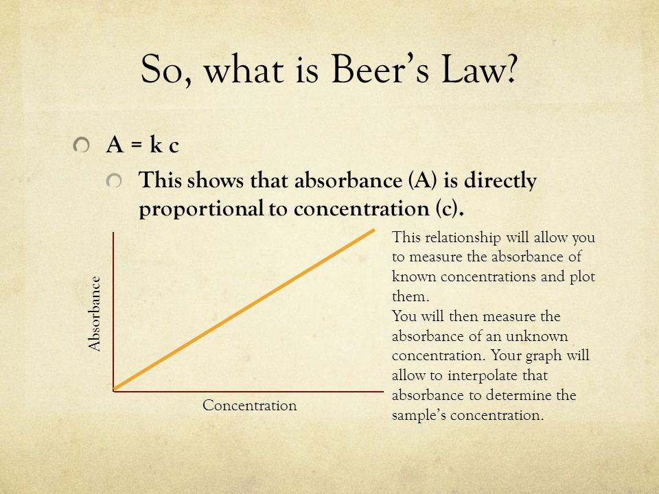 So, what is Beer's Law A = k c