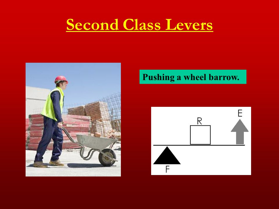 Second Class Levers Pushing a wheel barrow.