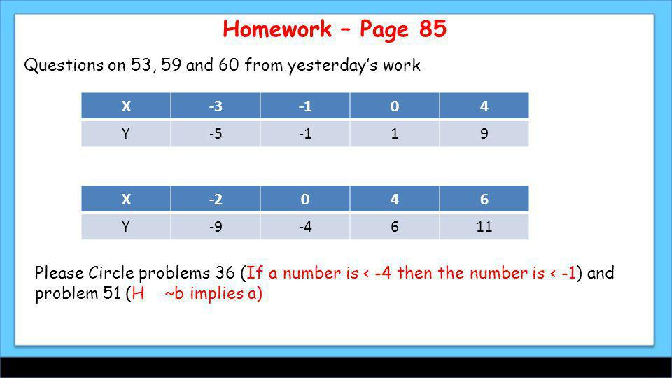 Homework – Page 85 Questions on 53, 59 and 60 from yesterday's work X