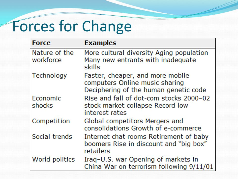 Forces for Change Examples