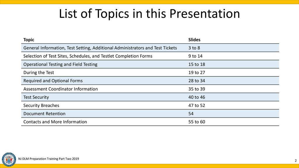 Preparation for Spring 2019 DLM in ELA and Math, Part Two - ppt download