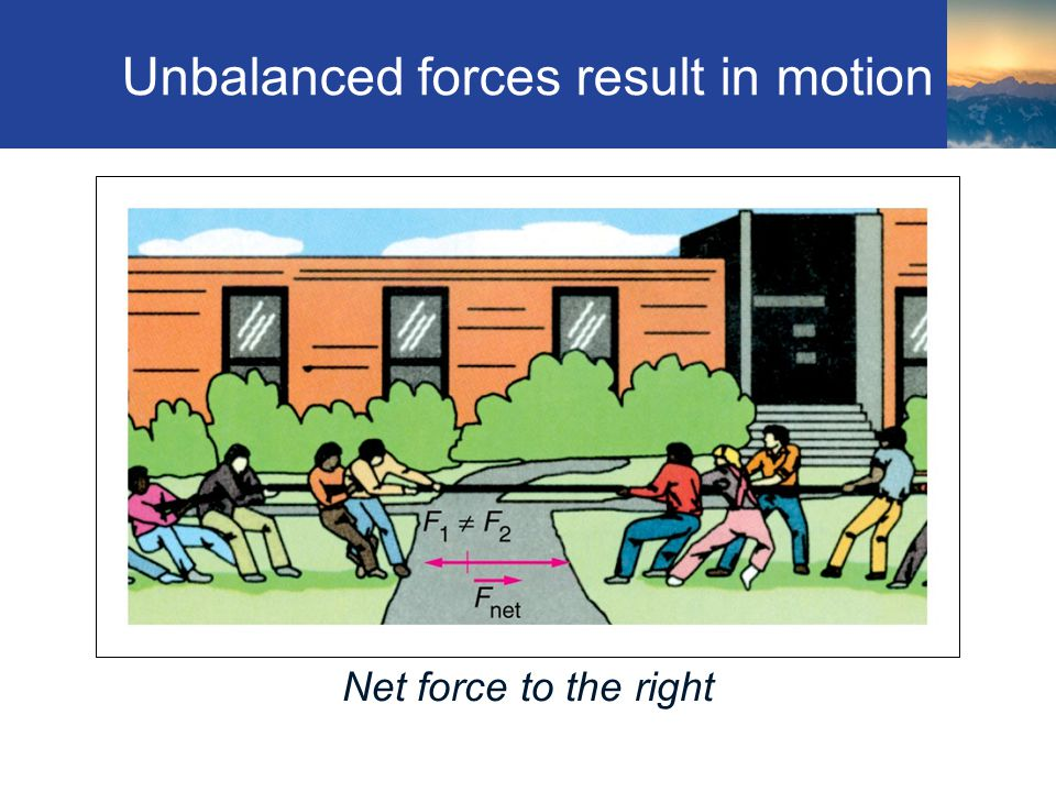 Unbalanced forces result in motion