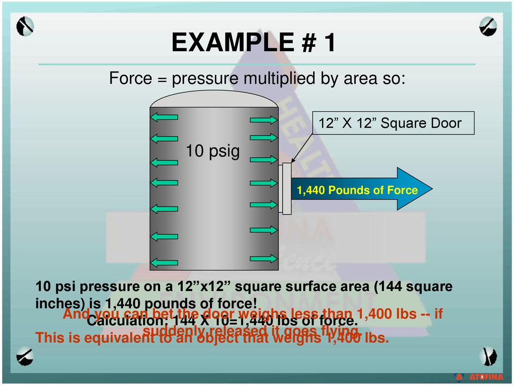 HAZARDS Low Pressure and Vacuum Systems - ppt download