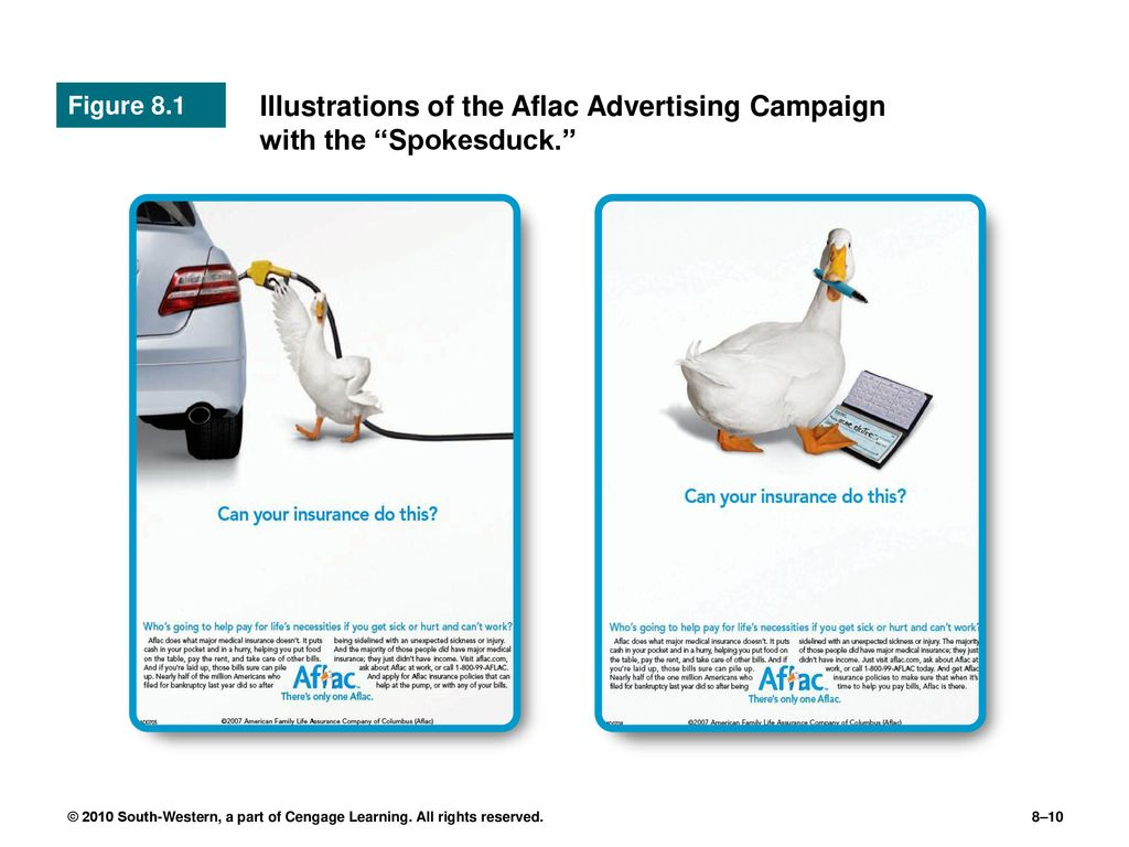 Effective And Creative Advertising Messages Ppt Download