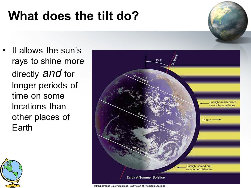 What does the tilt do It allows the sun's rays to shine more directly and for longer periods of time on some locations than other places of Earth.