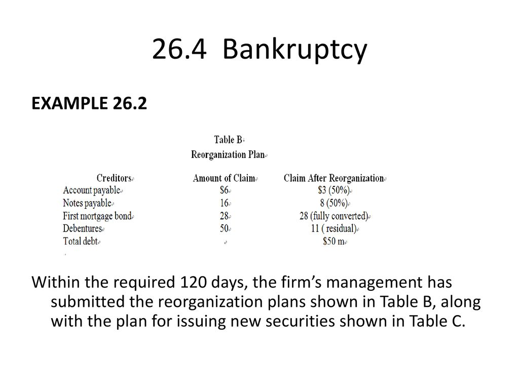 Chapter 26 Bankruptcy, Workouts, and Corporate