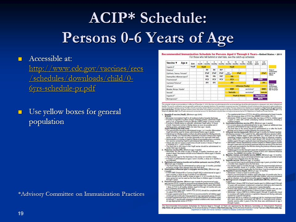 ACIP* Schedule: Persons 0-6 Years of Age