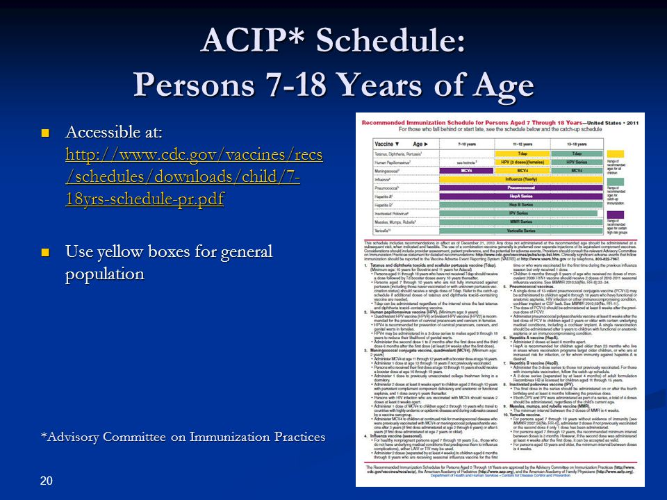 ACIP* Schedule: Persons 7-18 Years of Age