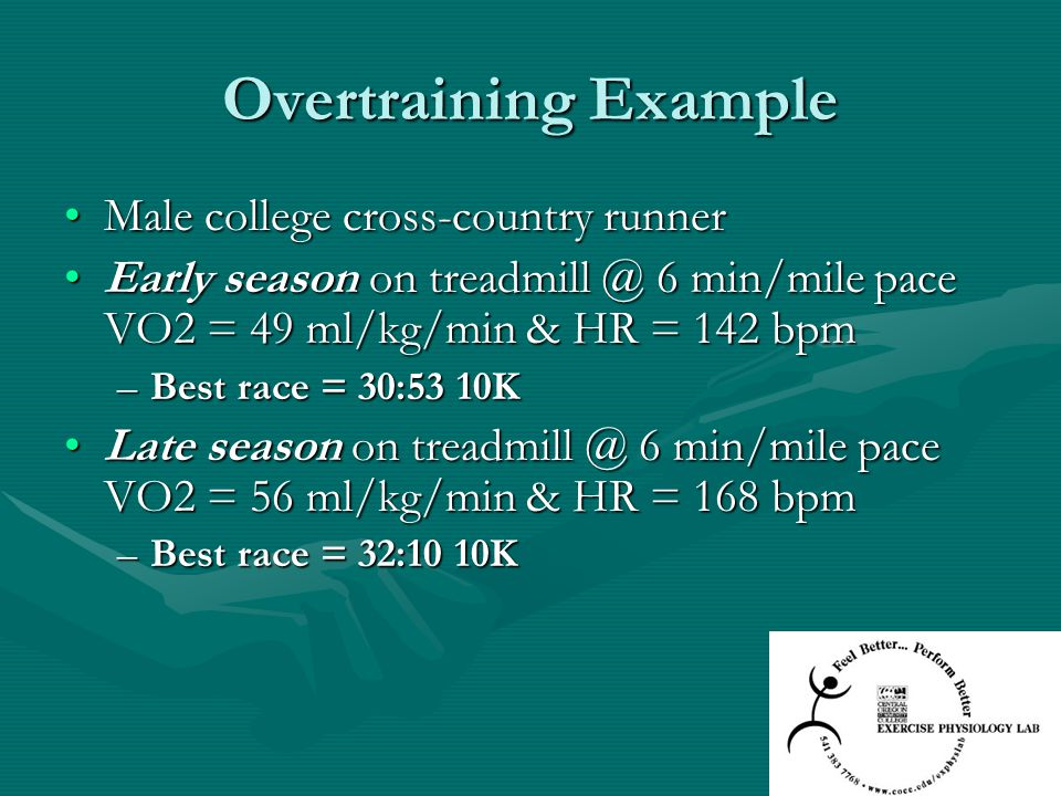 Overtraining Example Male college cross-country runner
