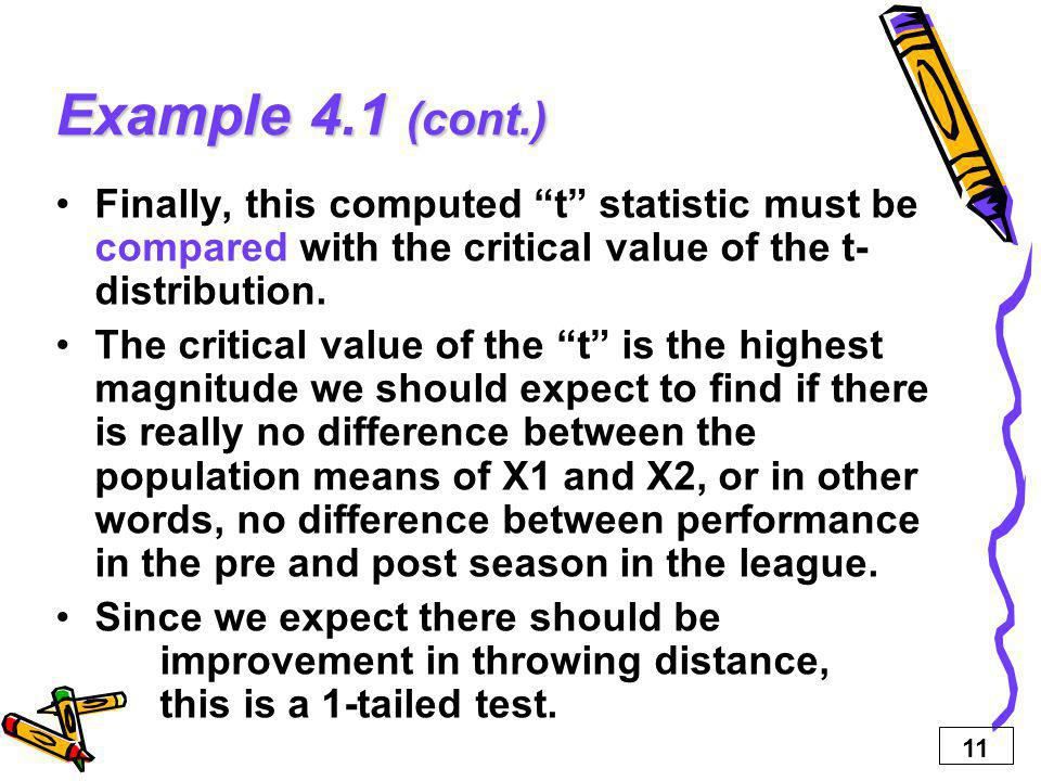 Example 4.1 (cont.) Finally, this computed t statistic must be compared with the critical value of the t-distribution.