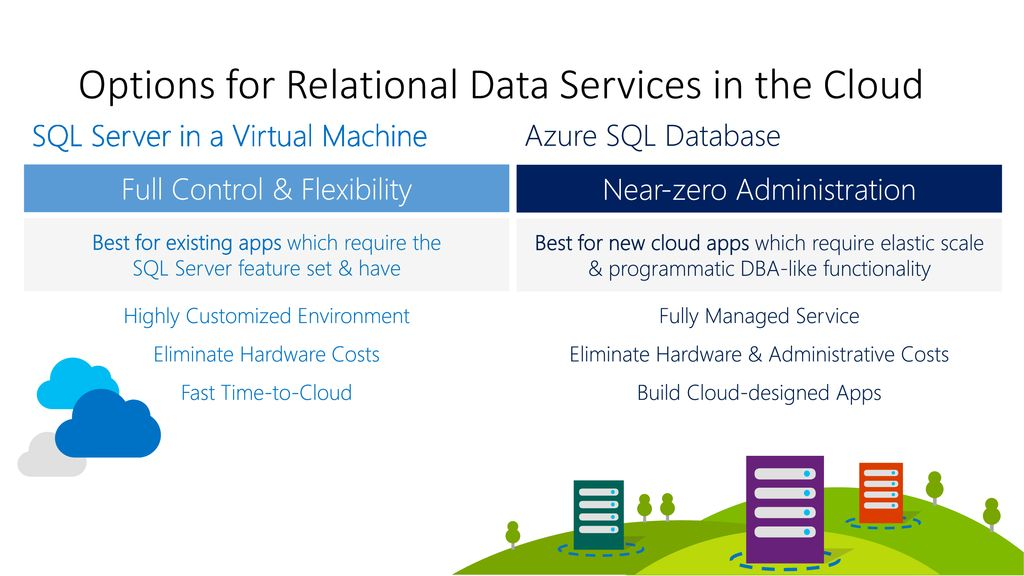 Azure SQL Database Service Tiers - ppt download