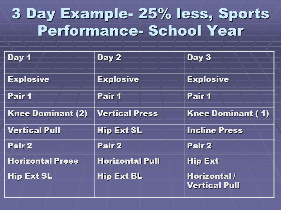 3 Day Example- 25% less, Sports Performance- School Year