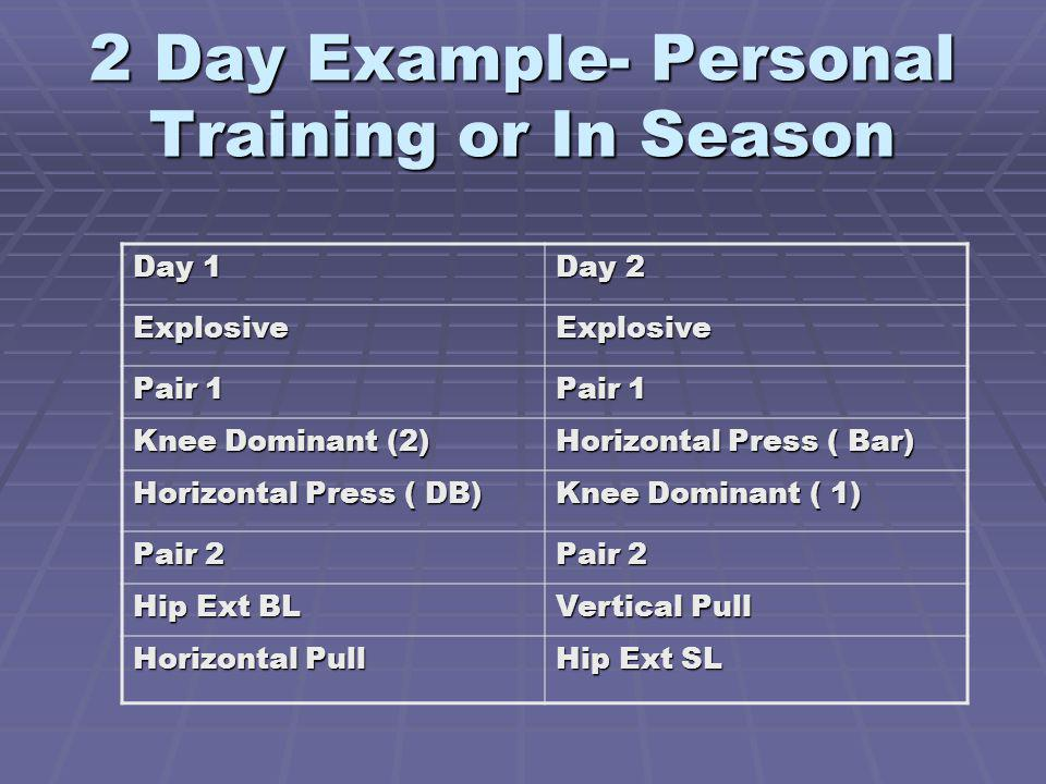 2 Day Example- Personal Training or In Season