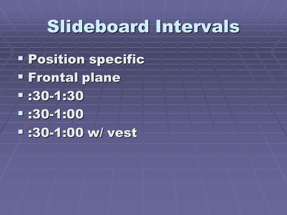 Slideboard Intervals Position specific Frontal plane :30-1:30 :30-1:00