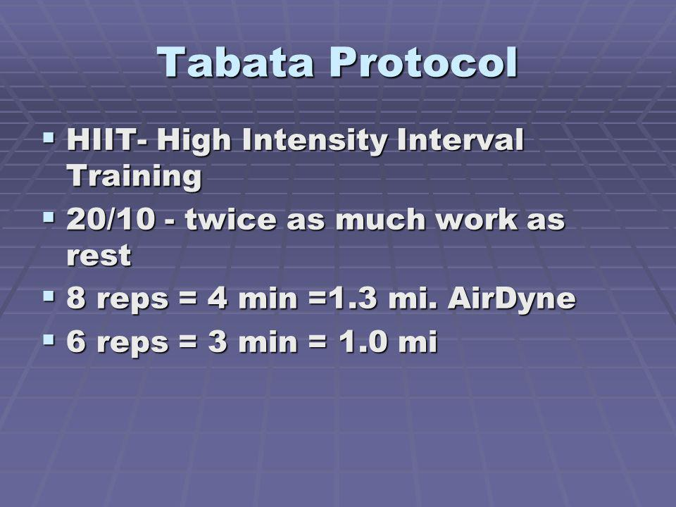 Tabata Protocol HIIT- High Intensity Interval Training