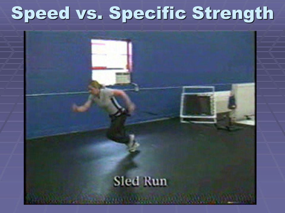 Speed vs. Specific Strength
