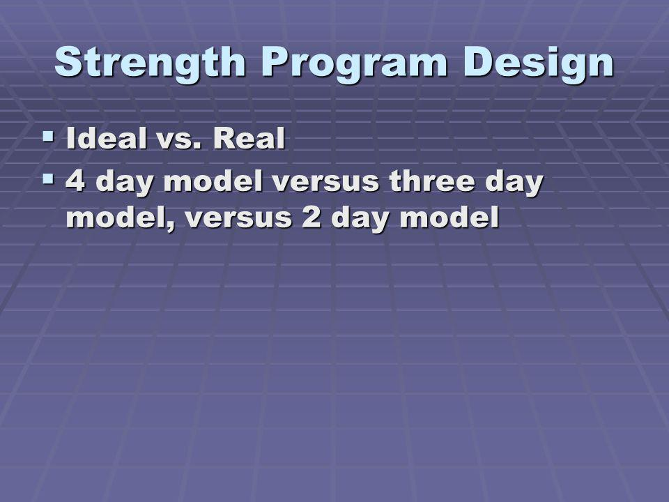 Strength Program Design