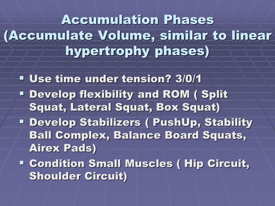 Accumulation Phases (Accumulate Volume, similar to linear hypertrophy phases)