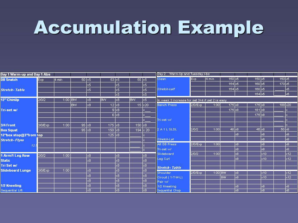 Accumulation Example