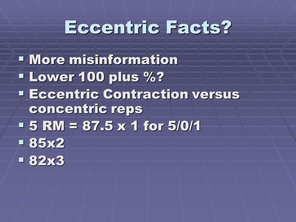 Eccentric Facts More misinformation Lower 100 plus %