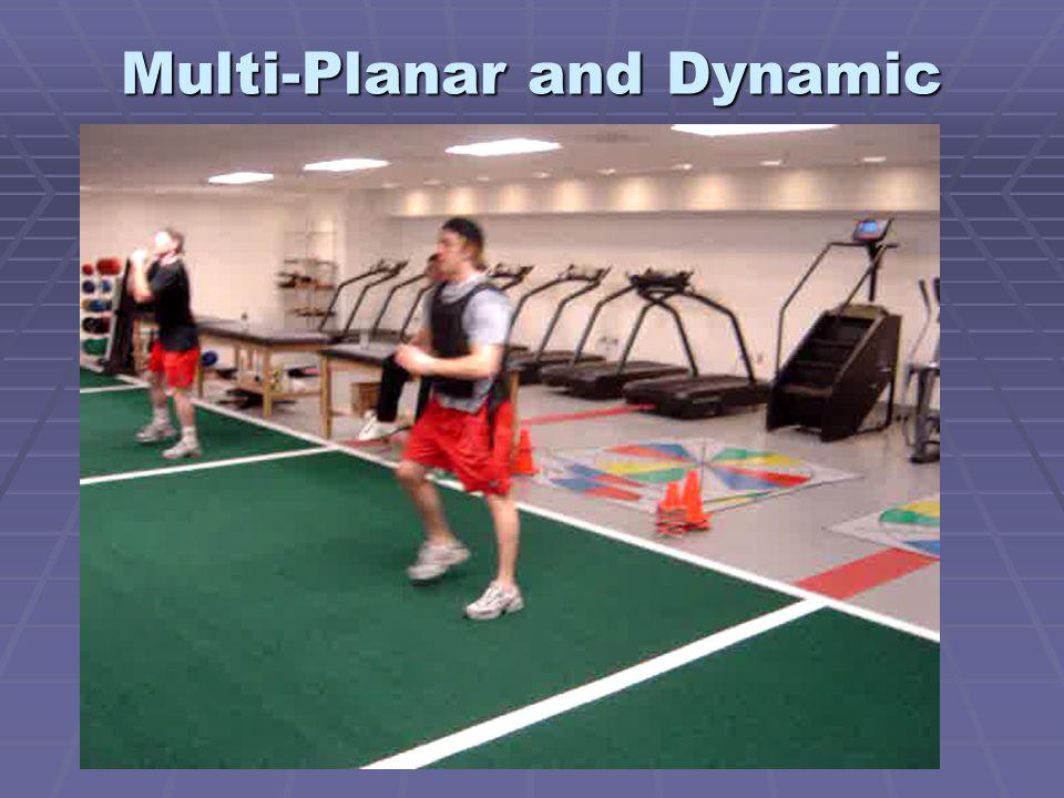 Multi-Planar and Dynamic