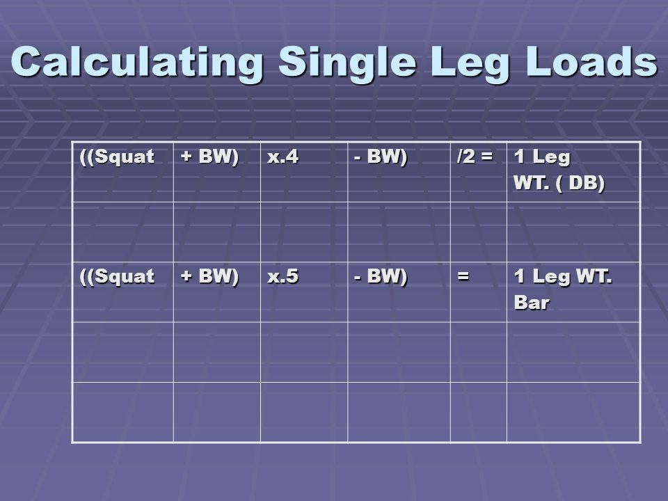 Calculating Single Leg Loads