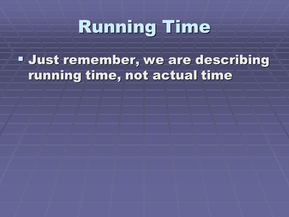 Running Time Just remember, we are describing running time, not actual time