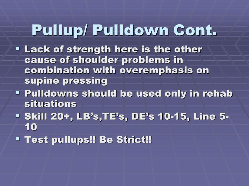 Pullup/ Pulldown Cont. Lack of strength here is the other cause of shoulder problems in combination with overemphasis on supine pressing.