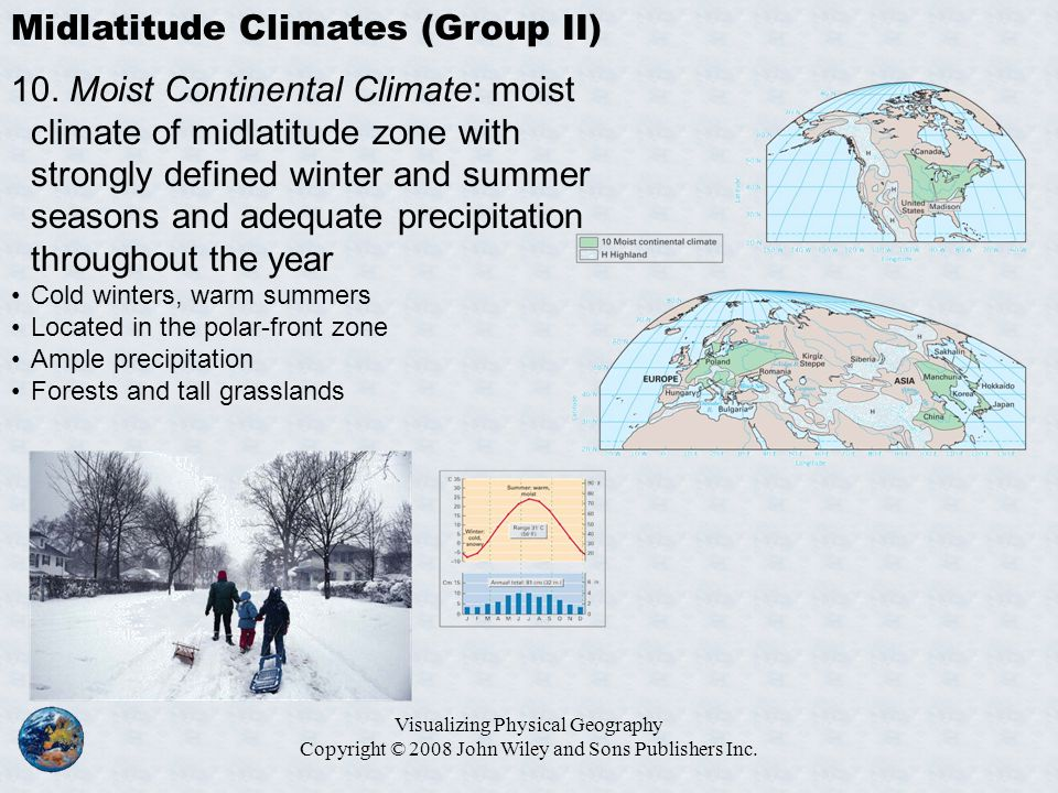 Midlatitude Climates (Group II)