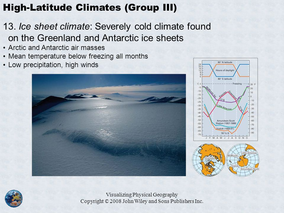 High-Latitude Climates (Group III)