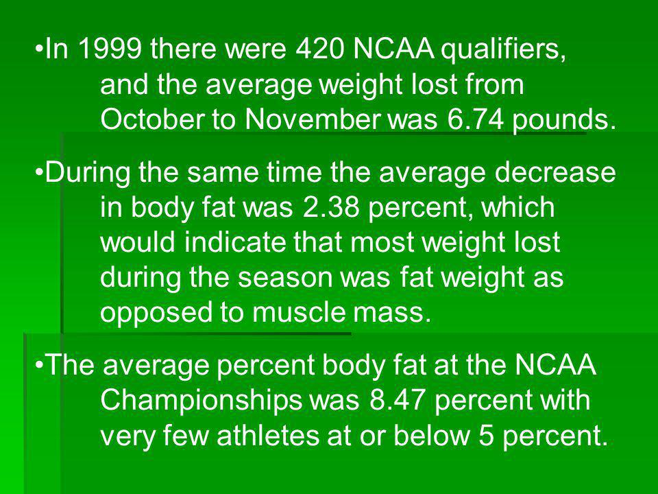 In 1999 there were 420 NCAA qualifiers,