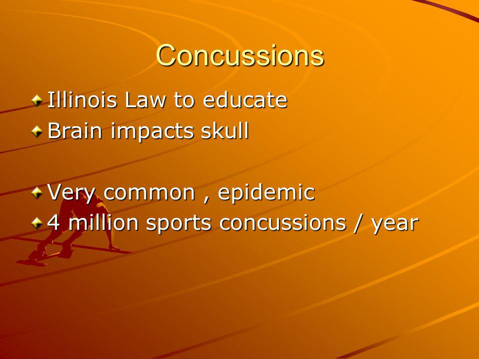 Concussions Illinois Law to educate Brain impacts skull