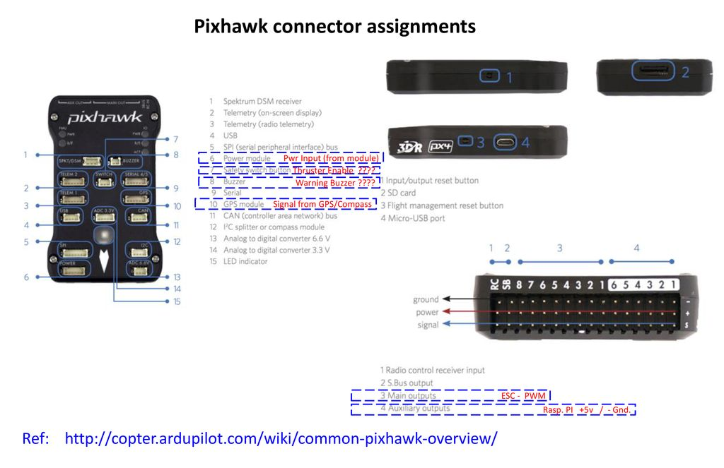 3DR uBlox GPS with Compass Raspberry Pi Camera Board - ppt download