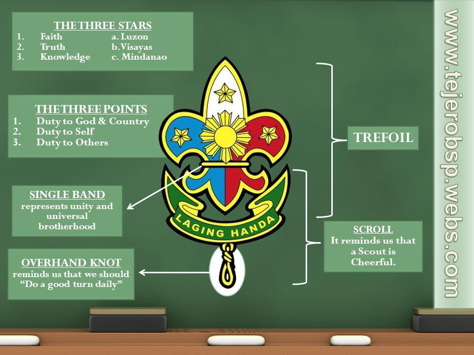 Badge the scout meaning of SCOUTER Forum