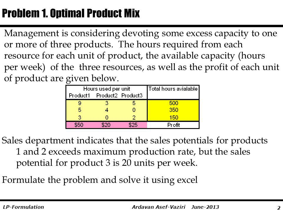 Problem 1. Optimal Product Mix