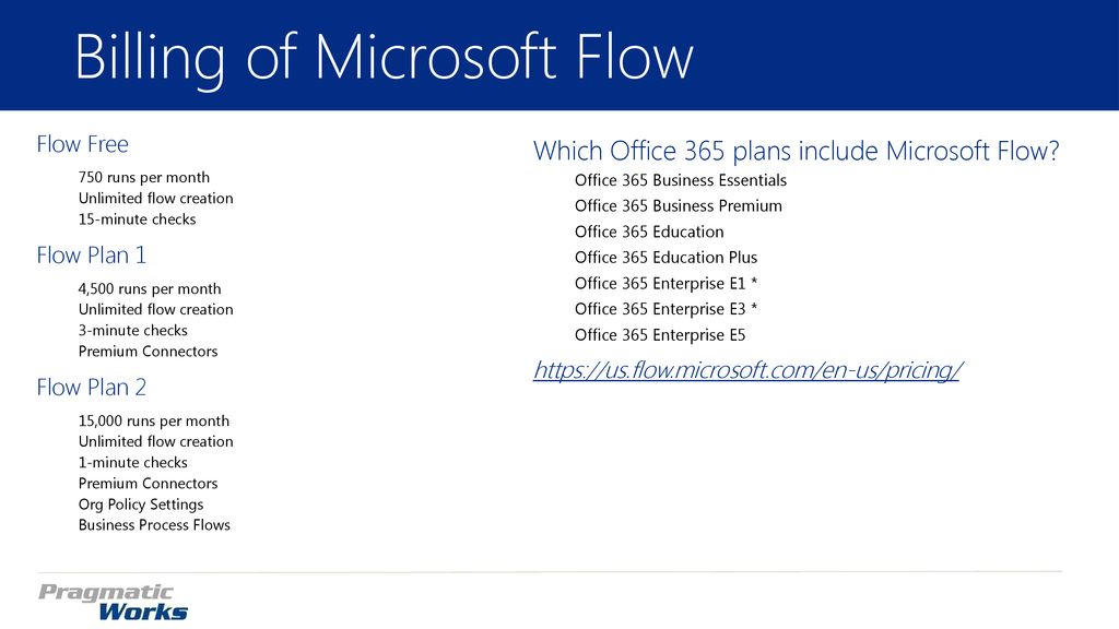 Introduction to Microsoft Flow - ppt download