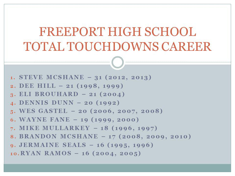 FREEPORT HIGH SCHOOL TOTAL TOUCHDOWNS CAREER