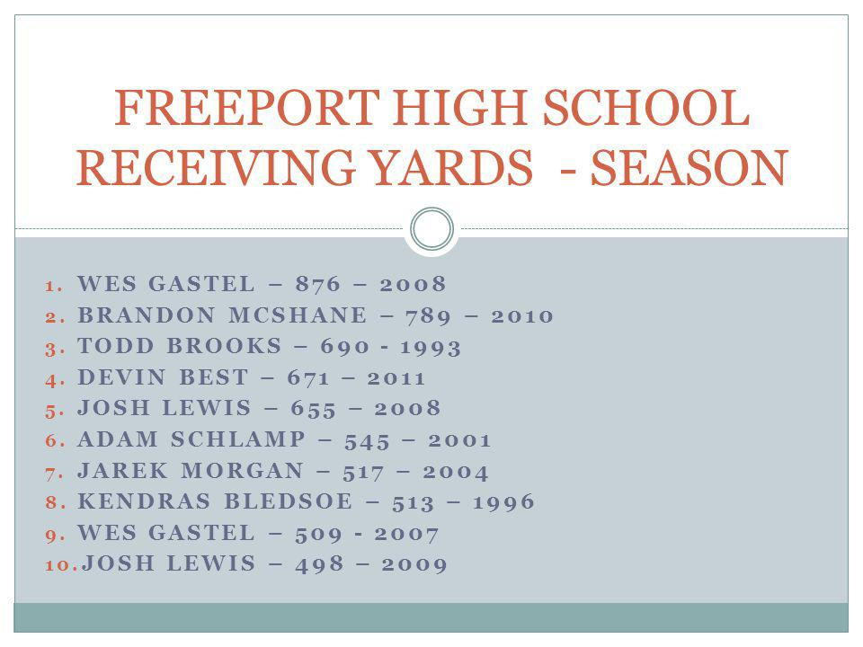 FREEPORT HIGH SCHOOL RECEIVING YARDS - SEASON