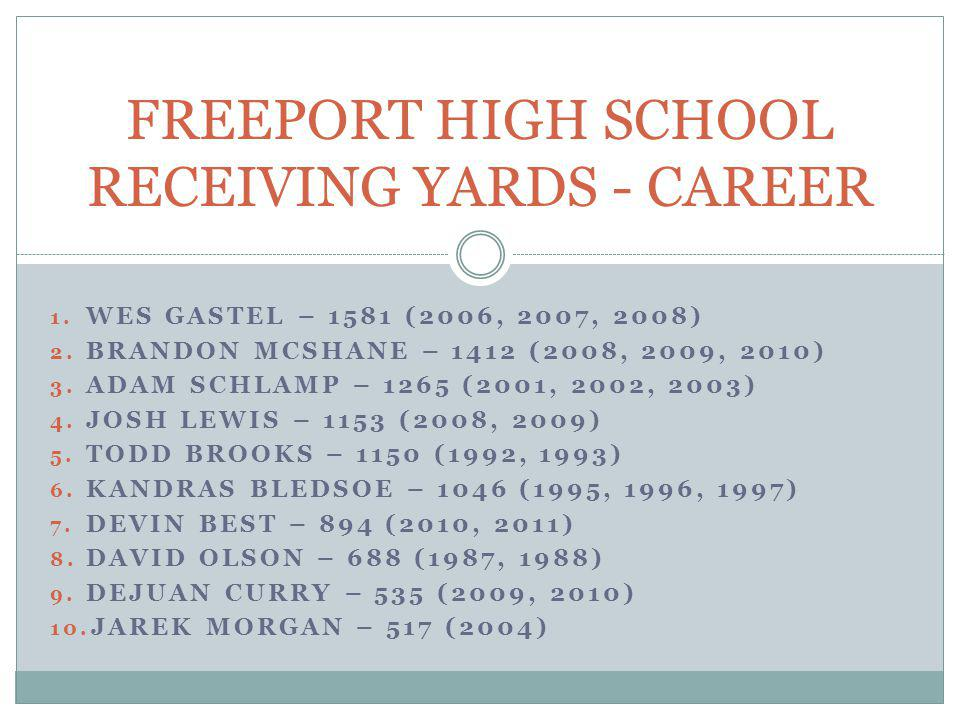 FREEPORT HIGH SCHOOL RECEIVING YARDS - CAREER