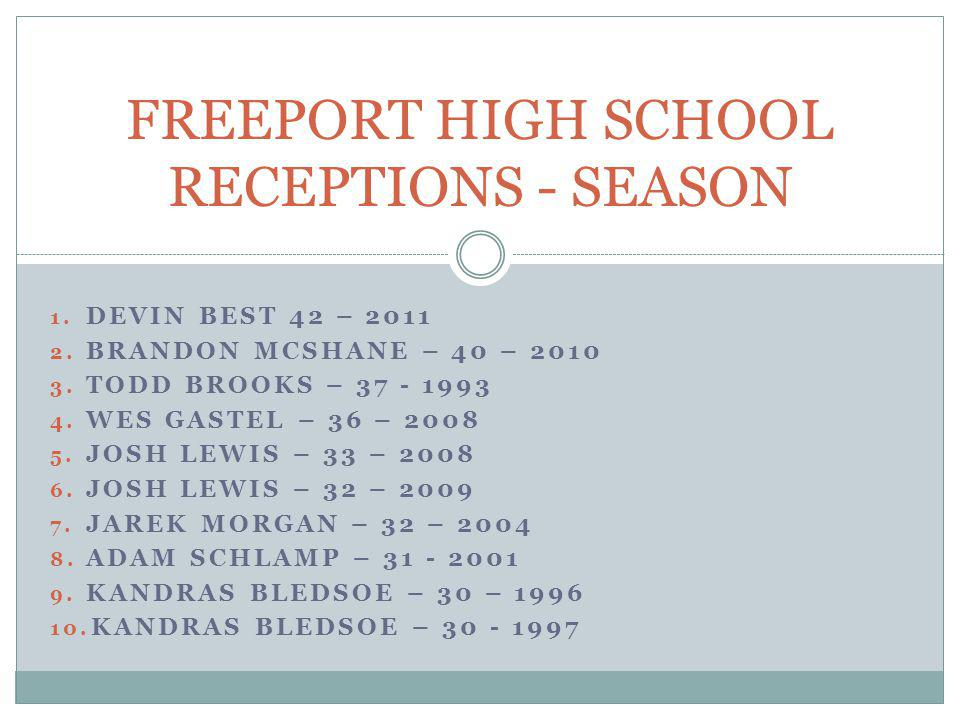 FREEPORT HIGH SCHOOL RECEPTIONS - SEASON